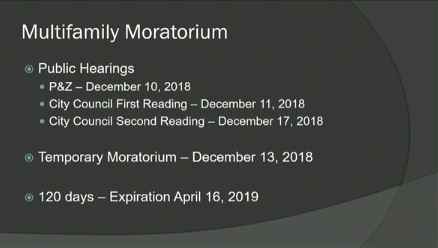 multifamily moratorium