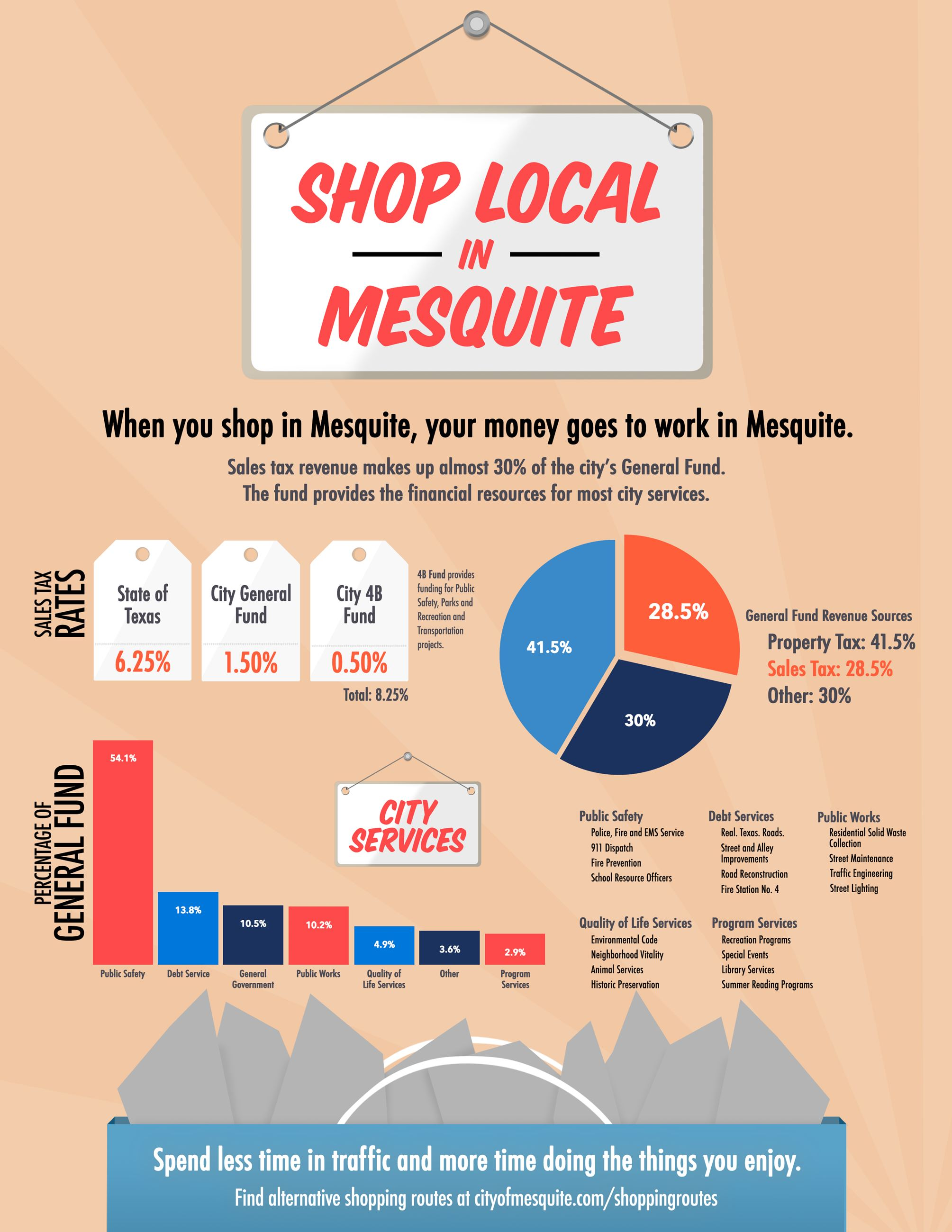 2019 Shop Local In Mesquite