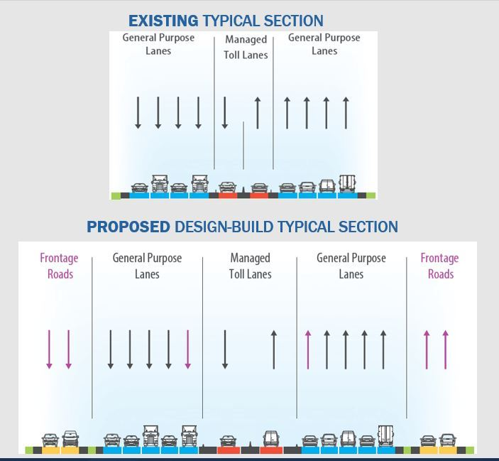 I 635 LBJ East Project Proposed Lanes