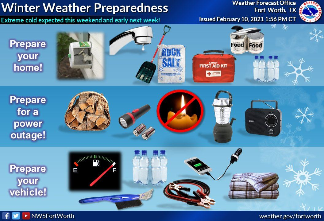 NWS winter weather preparedness